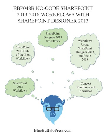 No-Code SharePoint 2013-2016 Workflows with SharePoint Designer 2013