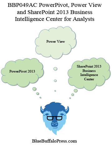 PowerPivot, Power View and SharePoint 2013 Business Intelligence Center for Analysts